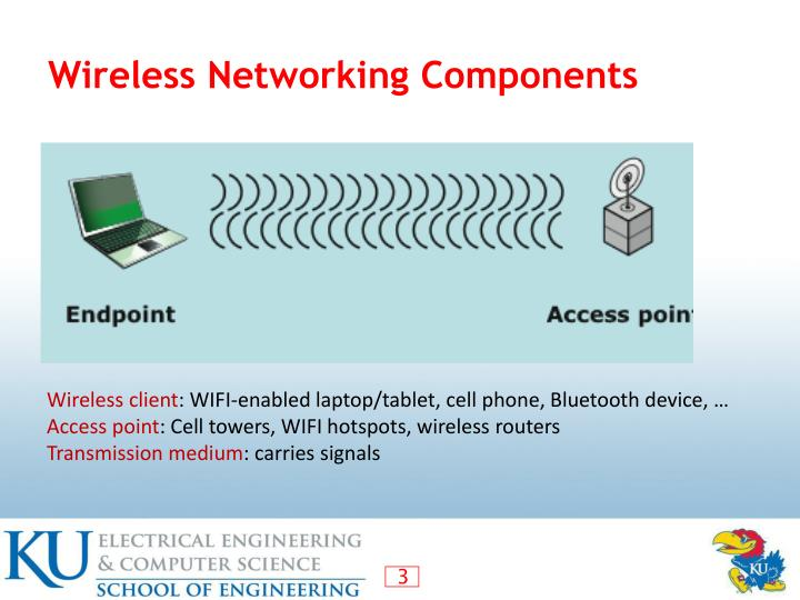 PPT - Chapter 24: Wireless Network Security EECS710 PowerPoint ...