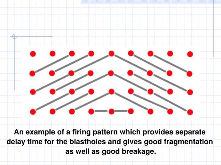 An example of a firing pattern which provides separate