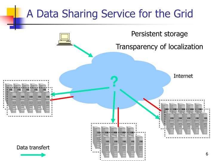 A Data Sharing Service for the Grid