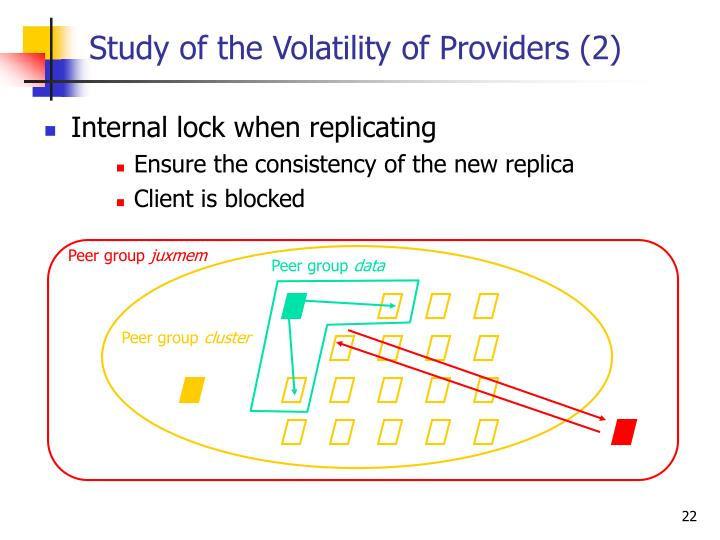 Study of the Volatility of Providers (2)