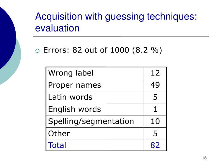 Acquisition with guessing techniques: evaluation