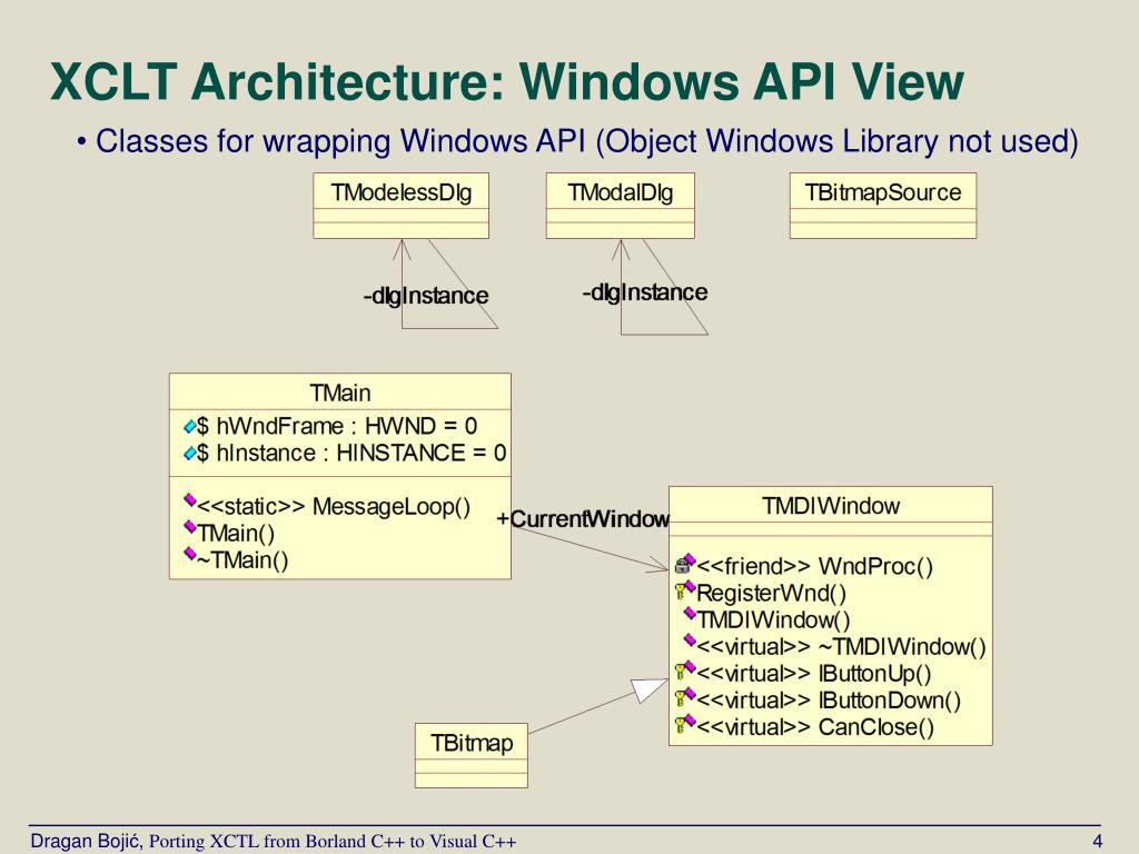 Windows Api For C