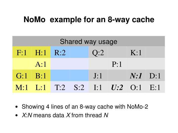 NoMo  example for an 8-way cache