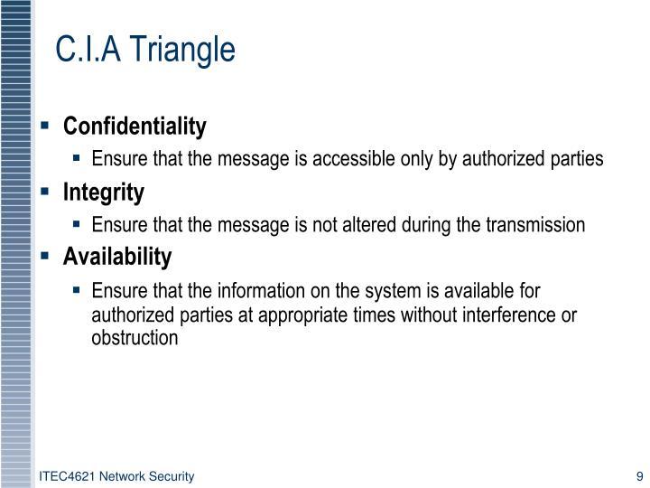 ITEC4621 Network Security