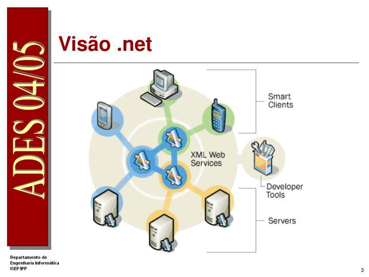 Visão .net
