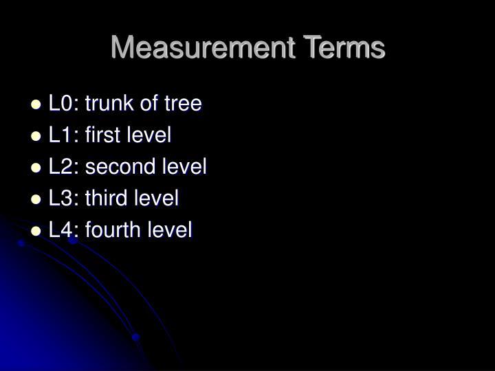 Measurement Terms