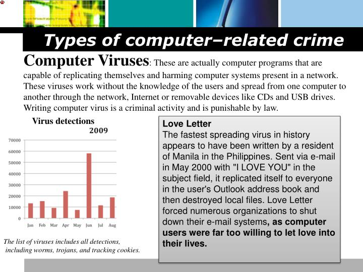 the rise of computer related crime Commentary and archival information about hate crimes uk reports big rise in hate crime an assault of a black student was at least the second bias-related.