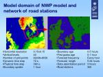 model domain of nwp model and network of road stations