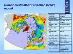 numerical weather prediction nwp model
