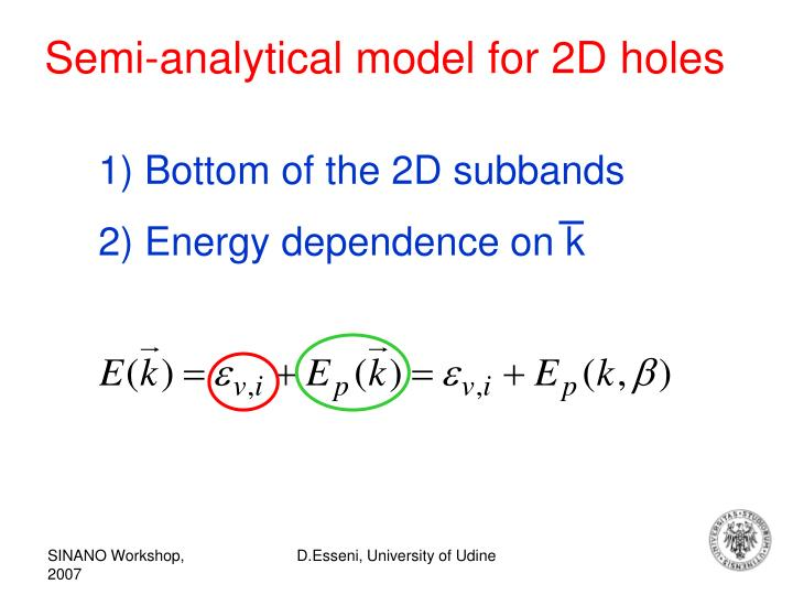 Bottom of the 2D subbands