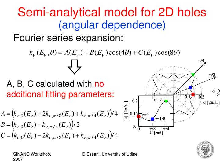 Semi-analytical model for 2D holes