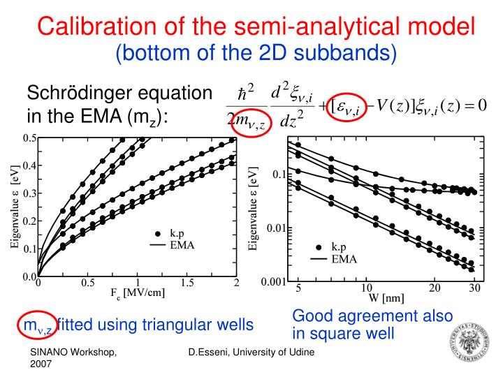 Calibration of the semi-analytical model