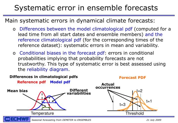 Differences in climatological pdfs