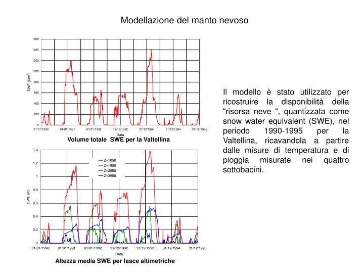 Volume totale  SWE per la Valtellina