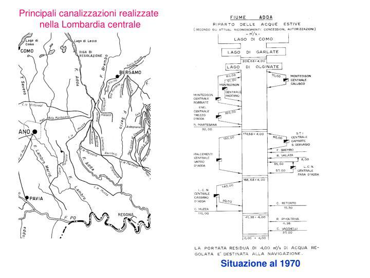 Situazione al 1970
