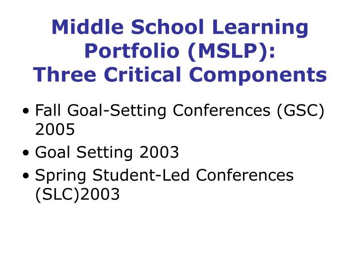Middle School Learning Portfolio (MSLP):