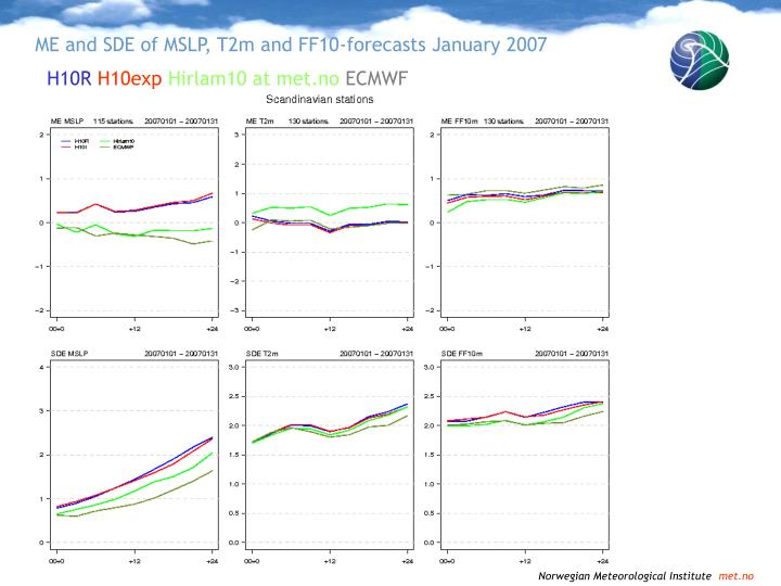 ME and SDE of MSLP, T2m and FF10-forecasts January 2007