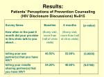 results patients perceptions of prevention counseling hiv disclosure discussions n 915