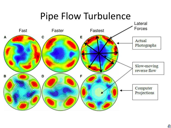 Pipe Flow Turbulence