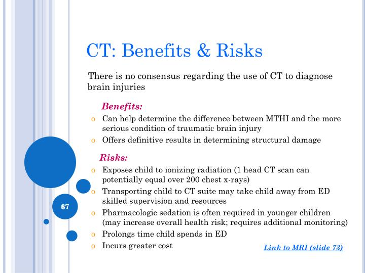 CT: Benefits & Risks