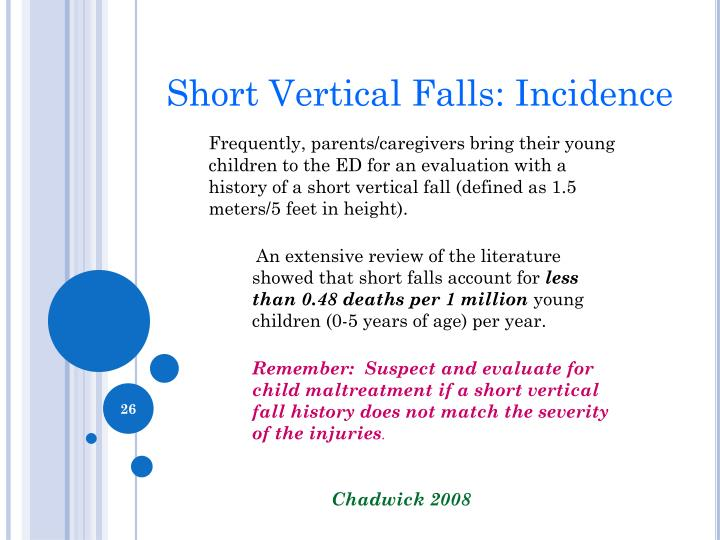 Short Vertical Falls: Incidence