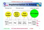 implementation in athena