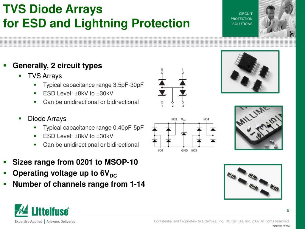 TVS Diodes Transient Voltage Suppressors 1 Ch 30KV 30pF 1 piece