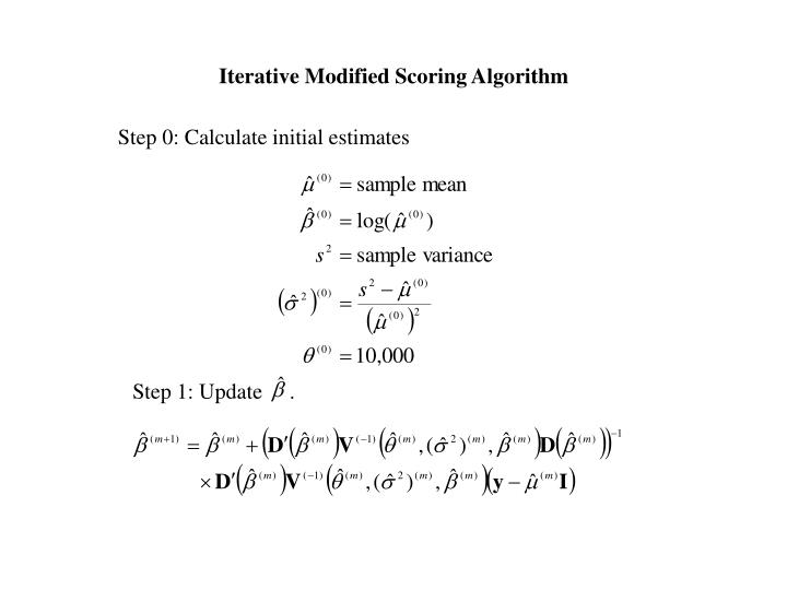 Iterative Modified Scoring Algorithm