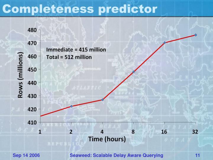 Completeness predictor
