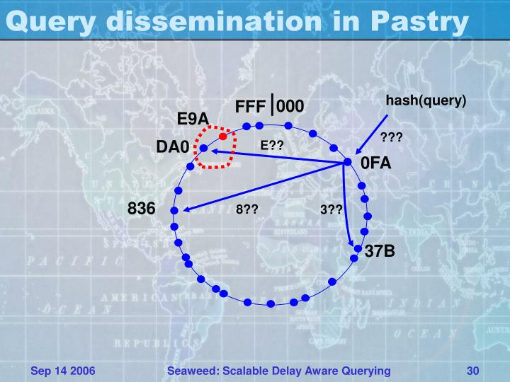 Query dissemination in Pastry