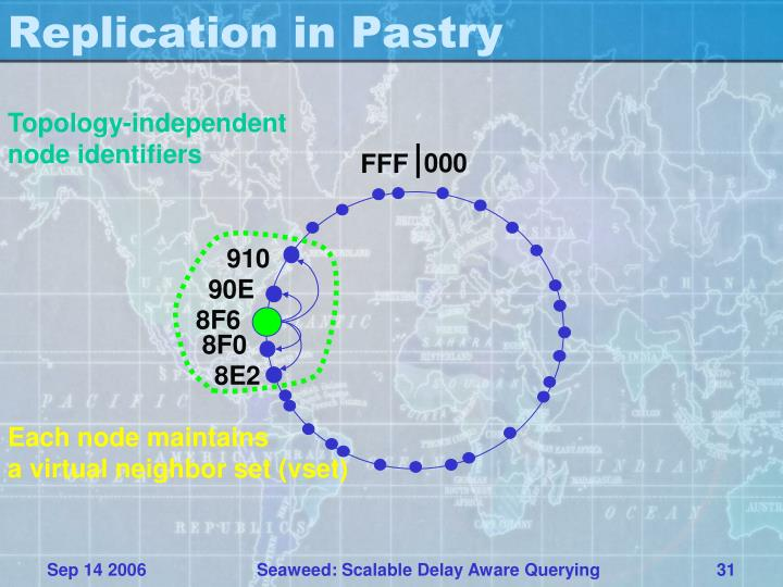 Replication in Pastry