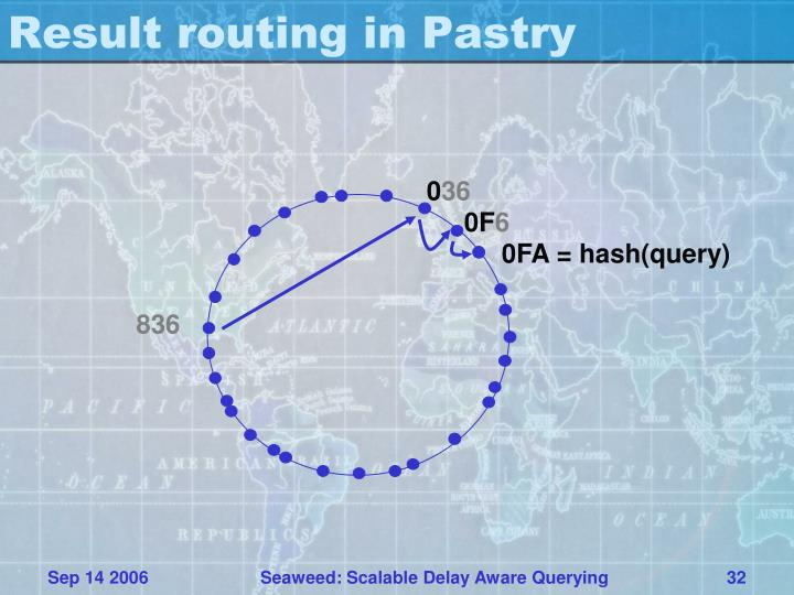 Result routing in Pastry