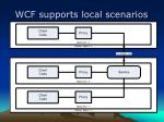 wcf supports local scenarios