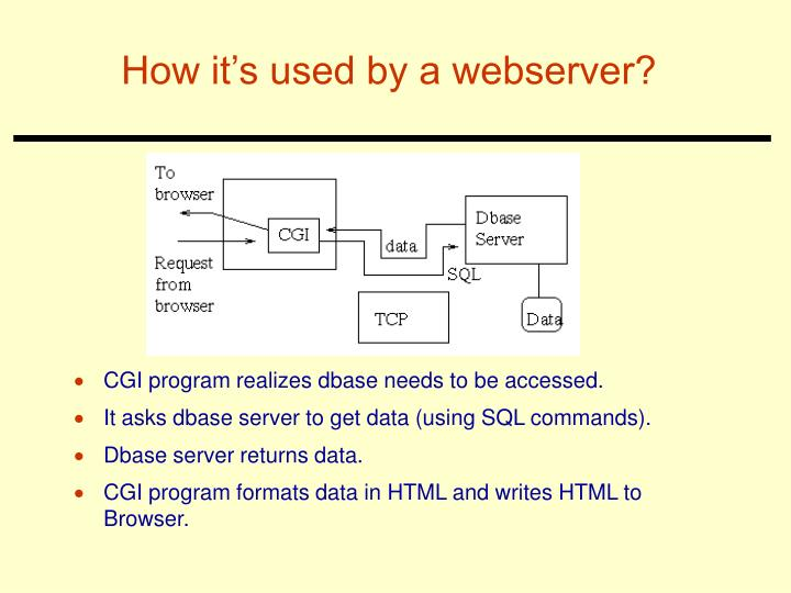 How it's used by a webserver?