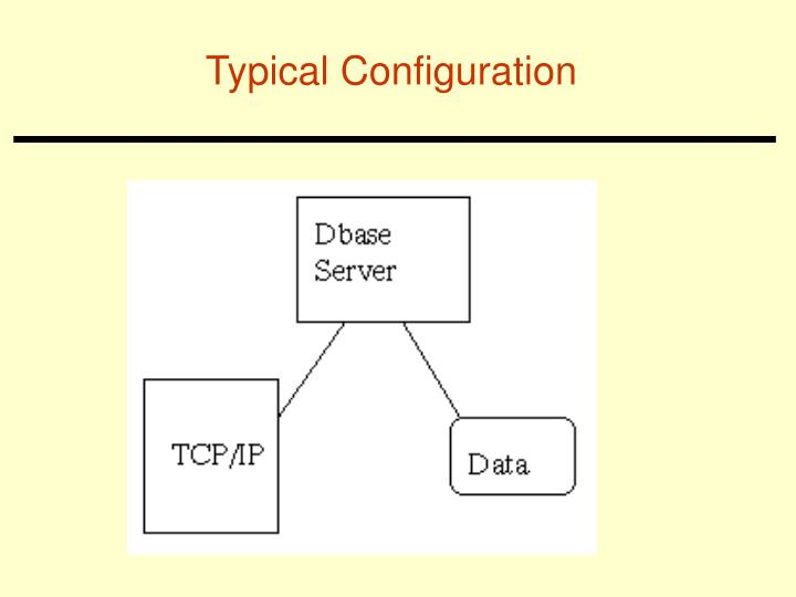 Typical configuration