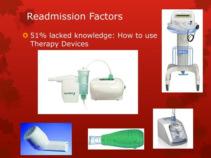Readmission Factors