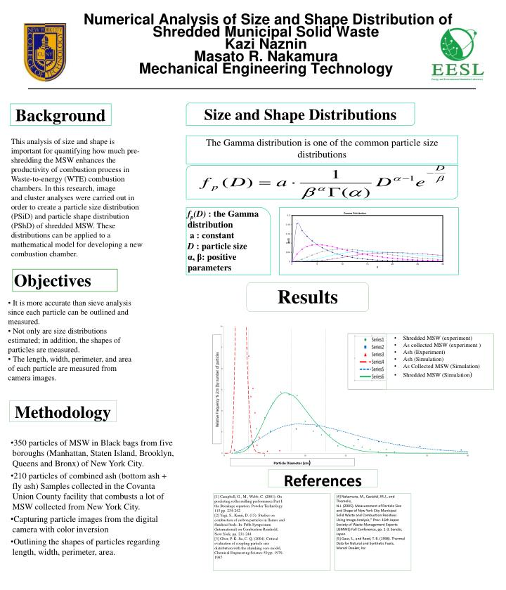 Numerical Analysis of Size and Shape Distribution of Shredded Municipal Solid Waste