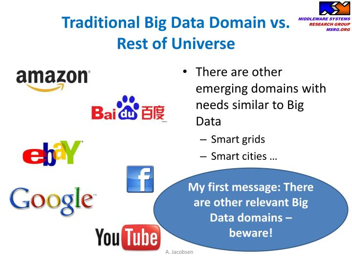 Traditional big data domain vs rest of universe