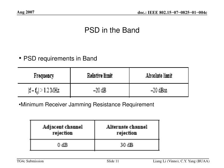 PSD in the Band