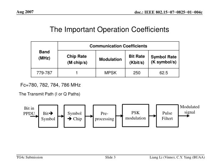 The important operation coefficients