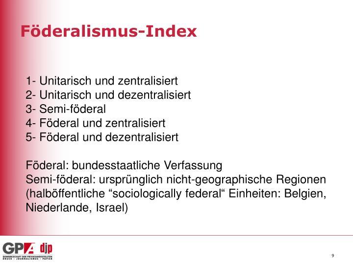 Föderalismus-Index