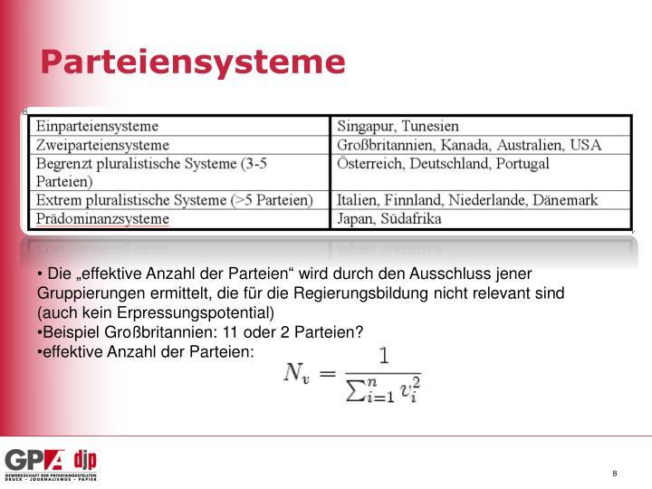 Parteiensysteme