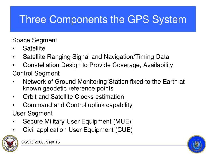Three Components the GPS System