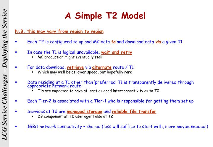 A Simple T2 Model