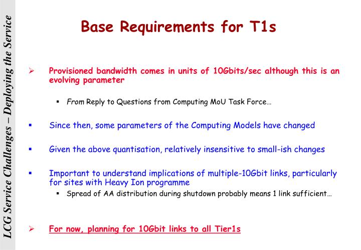 Base Requirements for T1s
