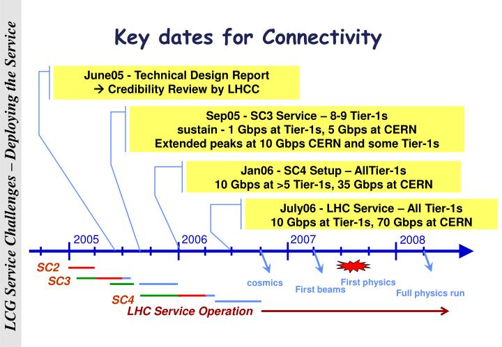 June05 - Technical Design Report