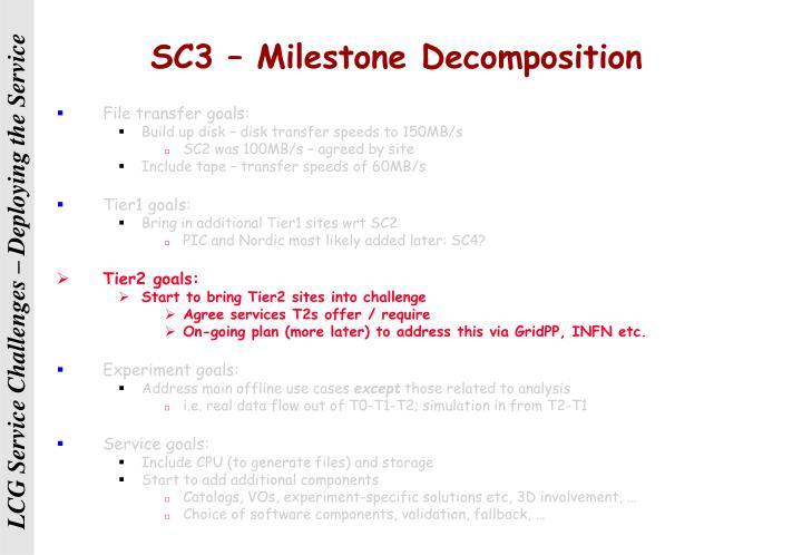 SC3 – Milestone Decomposition