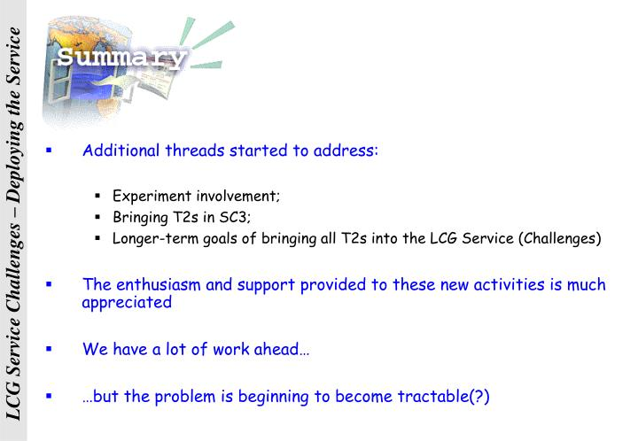 Additional threads started to address: