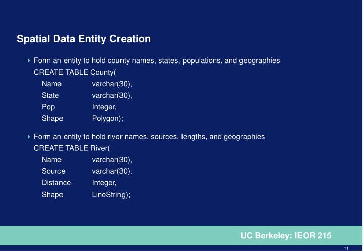Spatial Data Entity Creation