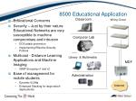 8500 educational application